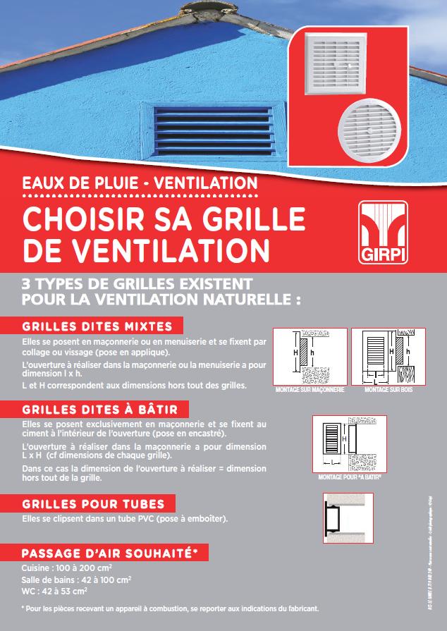 Choisir sa grille de ventilation
