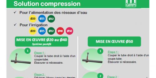 Notice de pose solution compression